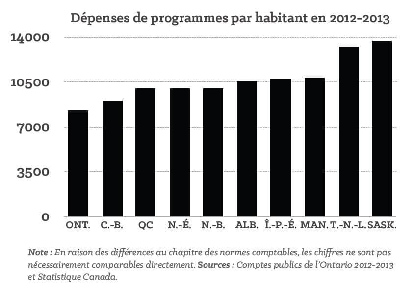 depenses_de_programmes_par_habitant_en_2012_2013.jpg