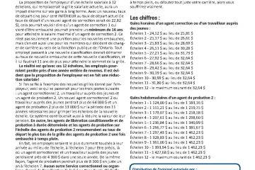 FPO Feuille d'enjeux no 1a - L'échelle salariale à douze échelons – Unité de négociation des Services correctionnels :